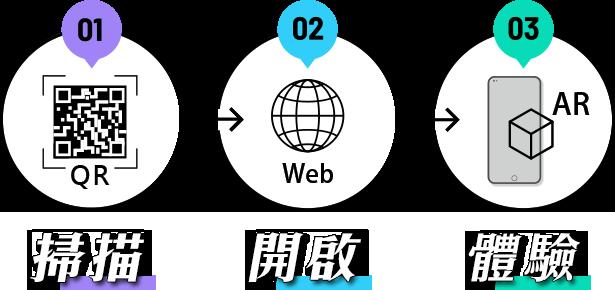 3_type